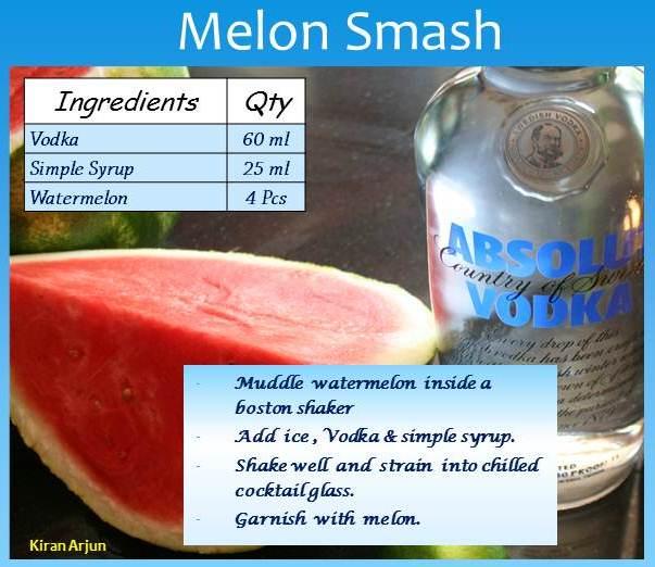 7melonsmash